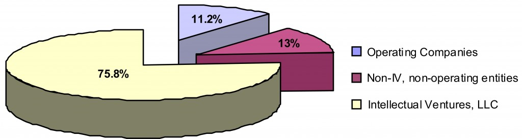 Figure_All_Buyers_pie_chart_